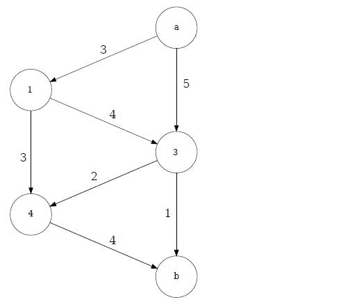 graph-134