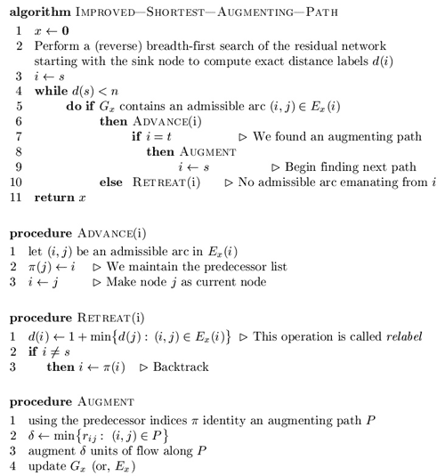 improved-shortest-augmenting-path-alg